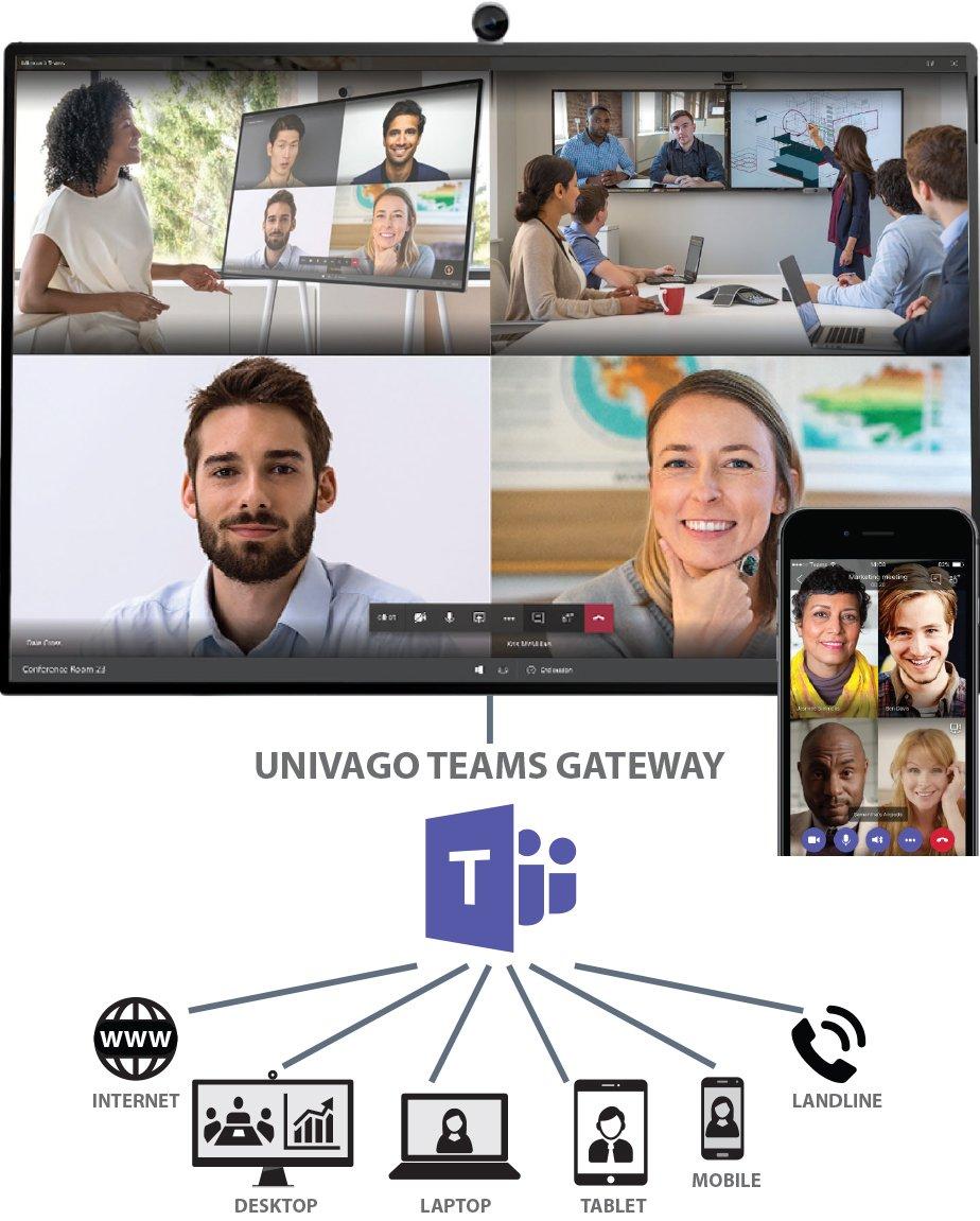 Univago-Teams-Gateway-final-copy